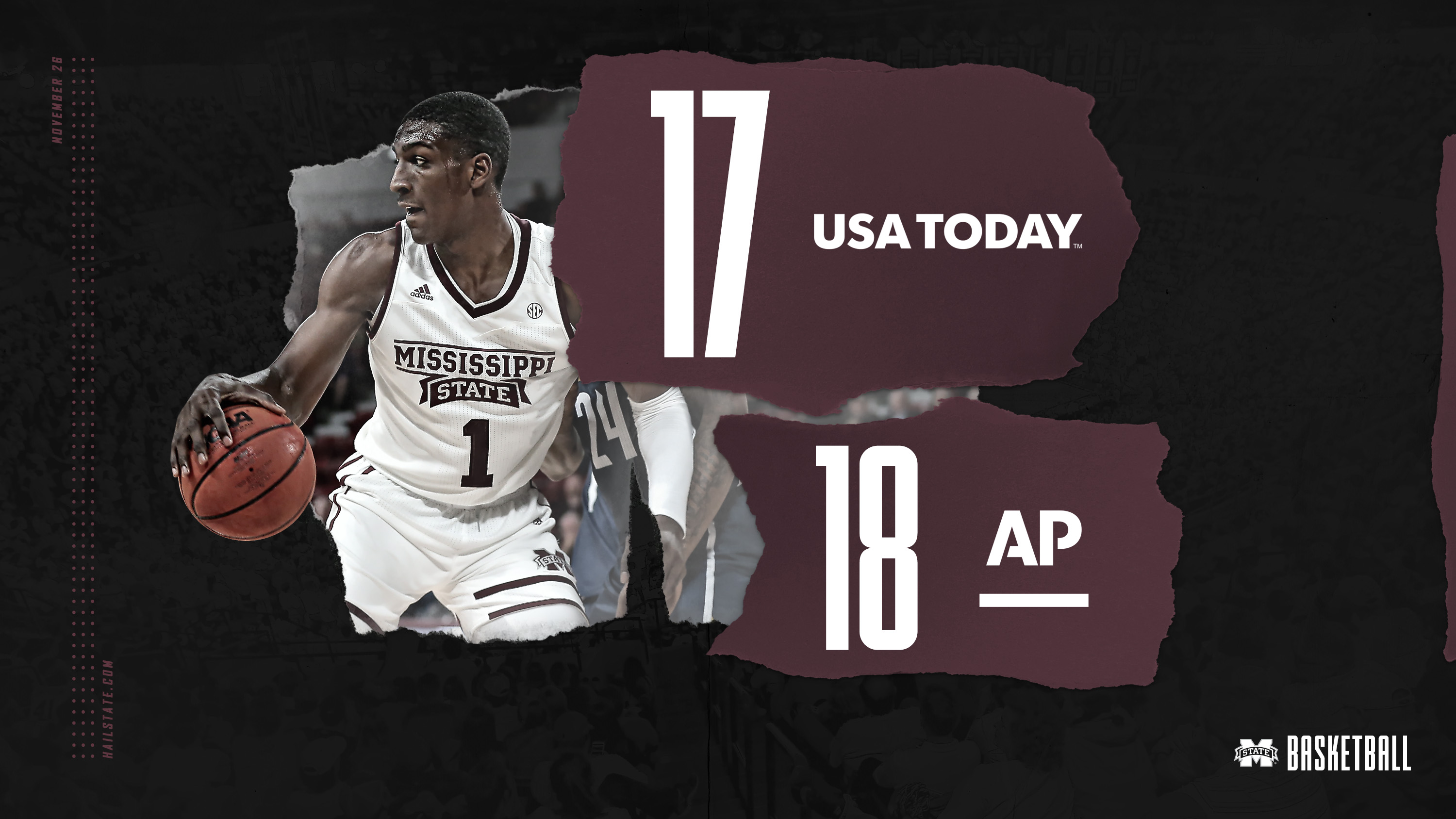 6089031a7f7 Men's Hoops Climbs into Top 20 in Both Polls - Mississippi State
